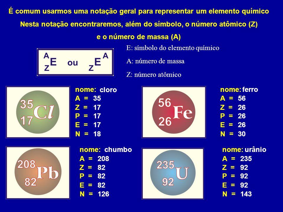 É comum usarmos uma notação geral para representar um elemento químico Nesta notação encontraremos, além do símbolo, o número atômico (Z) e o número de massa (A) A: número de massa Z: número atômico E: símbolo do elemento químico nome: cloro A =35 Z =17 P =17 E =17 N =18 nome: A =208 Z =82 P =82 E =82 N =126 nome: A =56 Z =26 P =26 E =26 N =30 nome: A =235 Z =92 P =92 E =92 N =143 chumbo ferro urânio