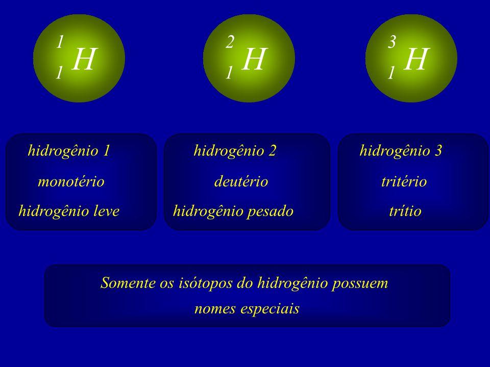 H 1 1 H 2 1 H 3 1 hidrogênio 1 monotério hidrogênio leve hidrogênio 2 deutério hidrogênio pesado hidrogênio 3 tritério trítio Somente os isótopos do h