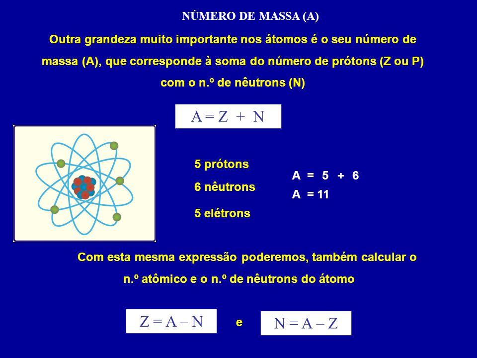 NÚMERO DE MASSA (A) Outra grandeza muito importante nos átomos é o seu número de massa (A), que corresponde à soma do número de prótons (Z ou P) com o n.º de nêutrons (N) Com esta mesma expressão poderemos, também calcular o n.º atômico e o n.º de nêutrons do átomo 5 prótons 6 nêutrons 5 elétrons A =5+6 A = 11 A = Z + N Z = A – N e N = A – Z