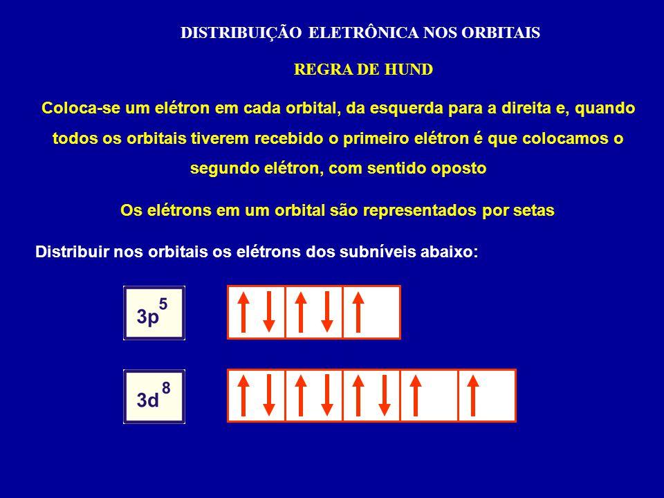 DISTRIBUIÇÃO ELETRÔNICA NOS ORBITAIS REGRA DE HUND Coloca-se um elétron em cada orbital, da esquerda para a direita e, quando todos os orbitais tiverem recebido o primeiro elétron é que colocamos o segundo elétron, com sentido oposto Distribuir nos orbitais os elétrons dos subníveis abaixo: Os elétrons em um orbital são representados por setas