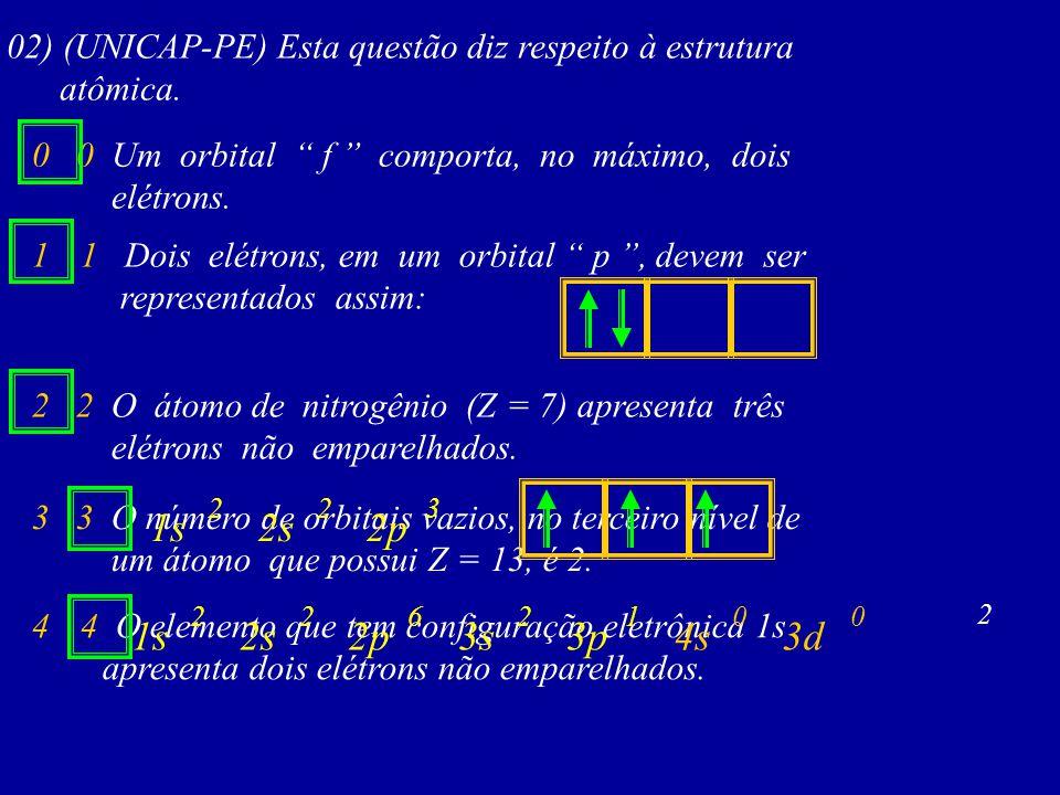 02) (UNICAP-PE) Esta questão diz respeito à estrutura atômica. 0 0 Um orbital f comporta, no máximo, dois elétrons. 1 1 Dois elétrons, em um orbital p