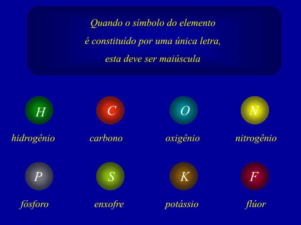 hidrogênio Quando o símbolo do elemento é constituído por uma única letra, esta deve ser maiúscula carbonooxigênionitrogênio H CON fósforoenxofrepotássioflúor PSKF