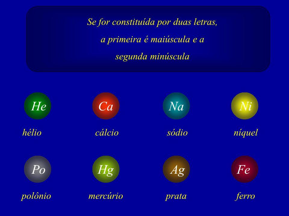 Se for constituída por duas letras, a primeira é maiúscula e a segunda minúscula héliocálciosódioníquel HeCaNaNi polôniomercúrioprataferro PoHgAgFe