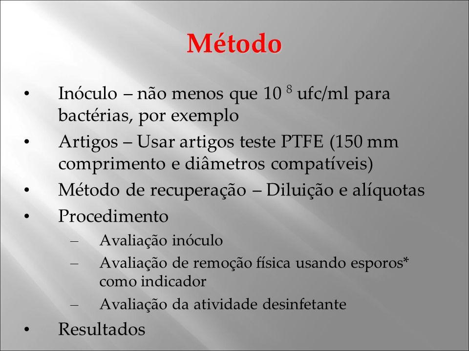 Método Inóculo – não menos que 10 8 ufc/ml para bactérias, por exemplo Artigos – Usar artigos teste PTFE (150 mm comprimento e diâmetros compatíveis) Método de recuperação – Diluição e alíquotas Procedimento – Avaliação inóculo – Avaliação de remoção física usando esporos* como indicador – Avaliação da atividade desinfetante Resultados