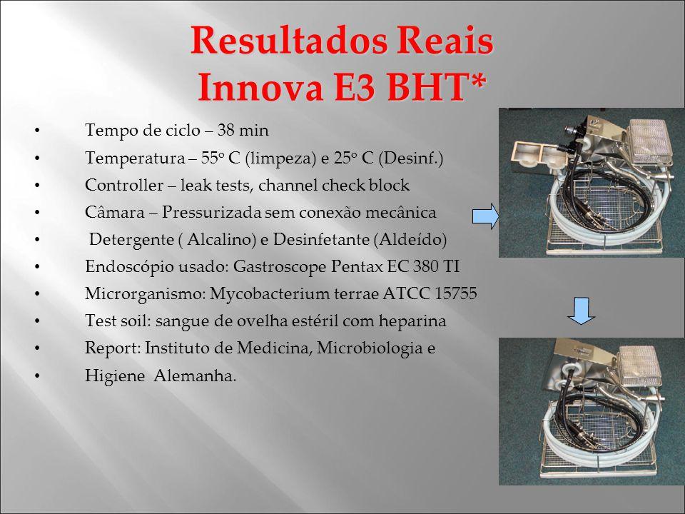Resultados Reais Innova E3 BHT* Tempo de ciclo – 38 min Temperatura – 55 o C (limpeza) e 25 o C (Desinf.) Controller – leak tests, channel check block
