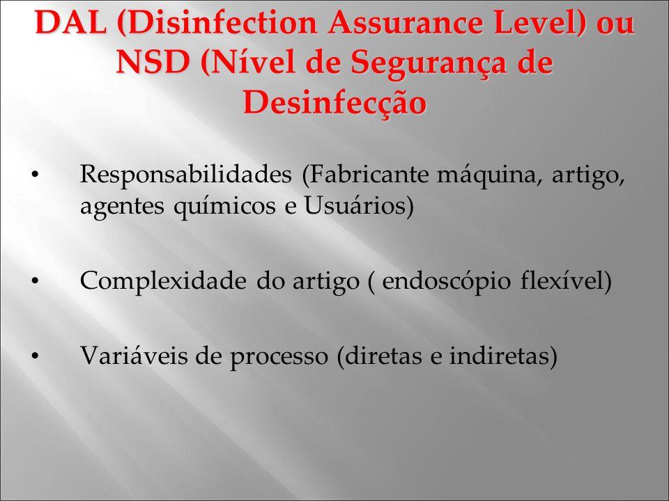 DAL (Disinfection Assurance Level) ou NSD (Nível de Segurança de Desinfecção Responsabilidades (Fabricante máquina, artigo, agentes químicos e Usuário