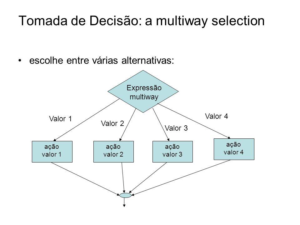 Tomada de Decisão: a multiway selection escolhe entre várias alternativas: Expressão multiway Valor 1 Valor 2 Valor 3 Valor 4 ação valor 1 ação valor
