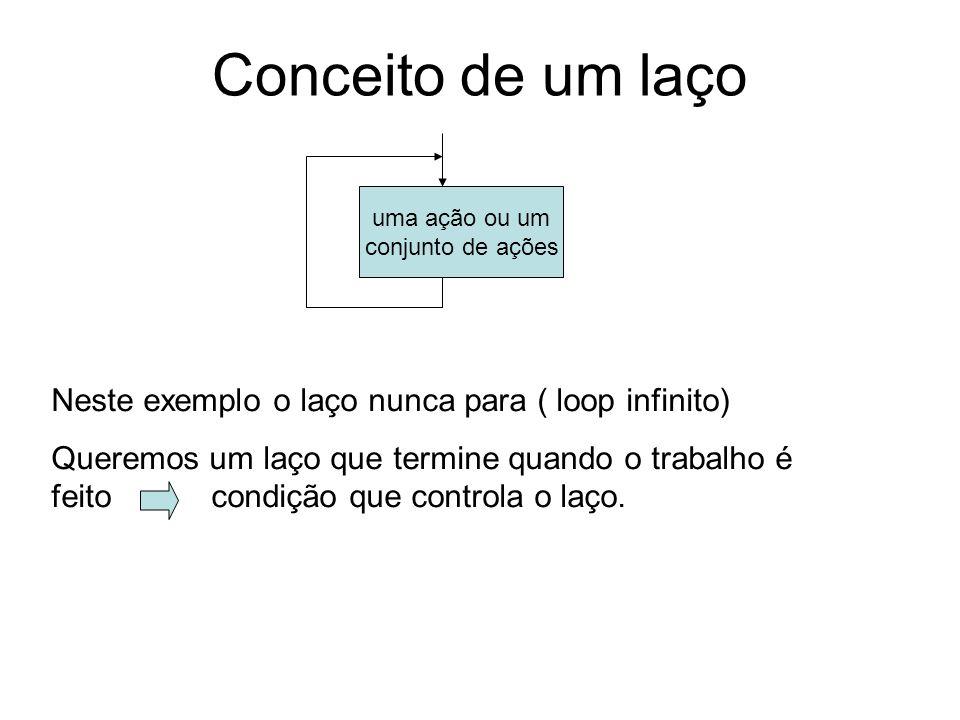 Conceito de um laço uma ação ou um conjunto de ações Neste exemplo o laço nunca para ( loop infinito) Queremos um laço que termine quando o trabalho é