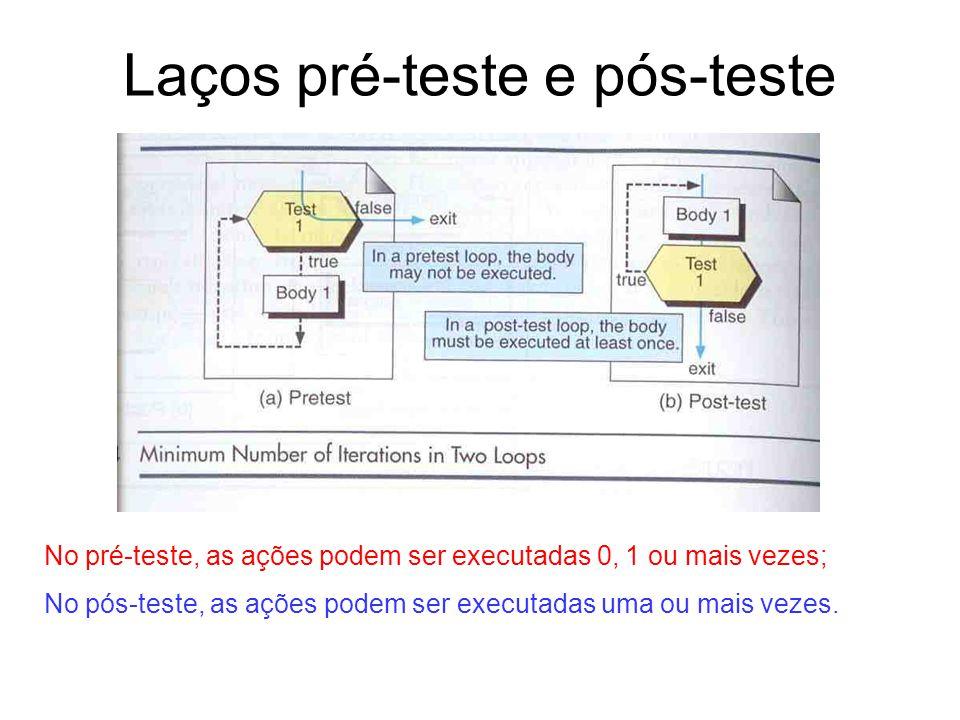 Laços pré-teste e pós-teste No pré-teste, as ações podem ser executadas 0, 1 ou mais vezes; No pós-teste, as ações podem ser executadas uma ou mais ve