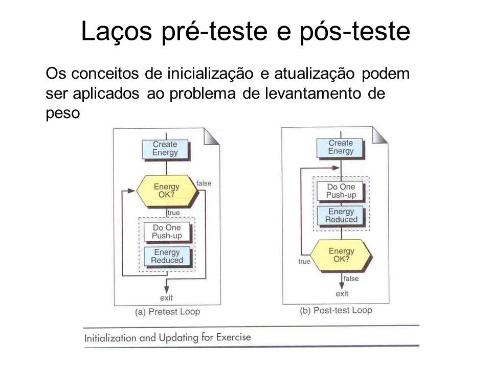 Laços pré-teste e pós-teste Os conceitos de inicialização e atualização podem ser aplicados ao problema de levantamento de peso