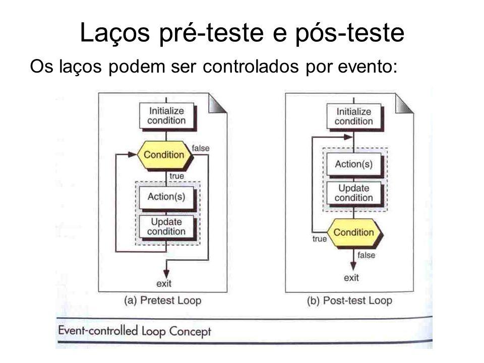 Laços pré-teste e pós-teste Os laços podem ser controlados por evento: