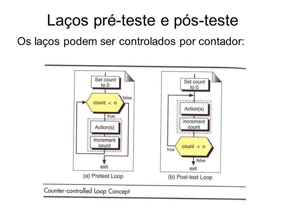 Os laços podem ser controlados por contador: Laços pré-teste e pós-teste