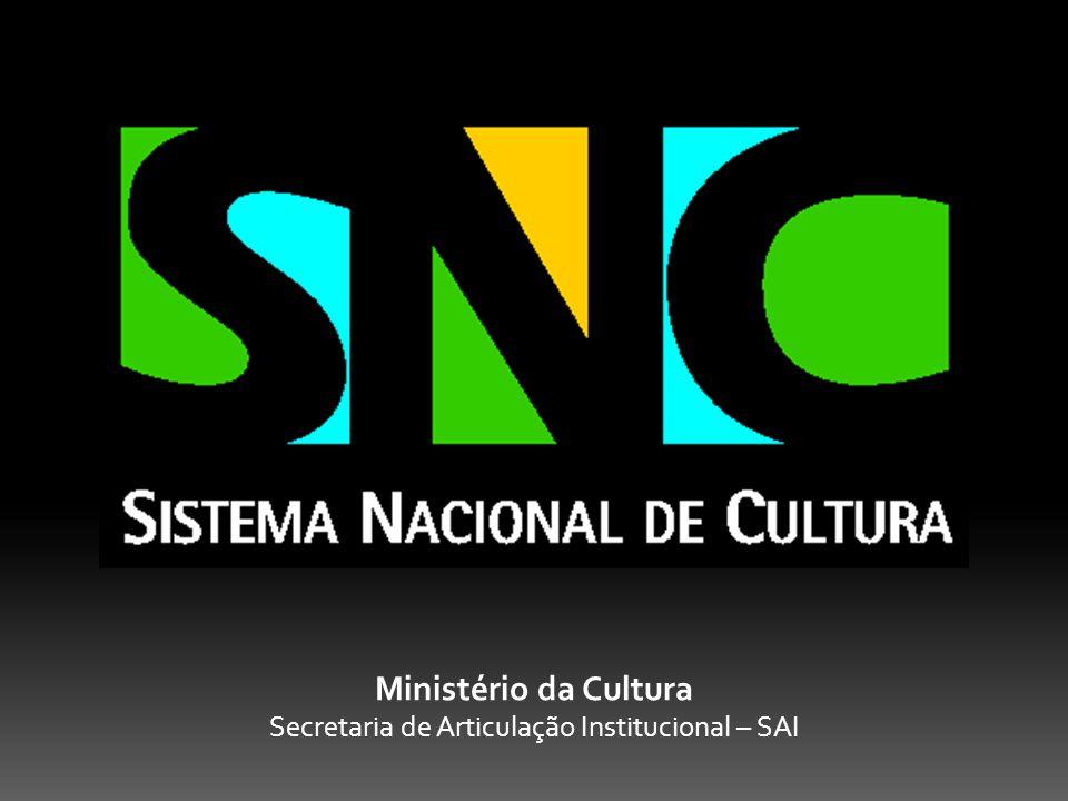 Processo de Construção do Sistema Nacional de Cultura Natal-RN 02/Abril/2012