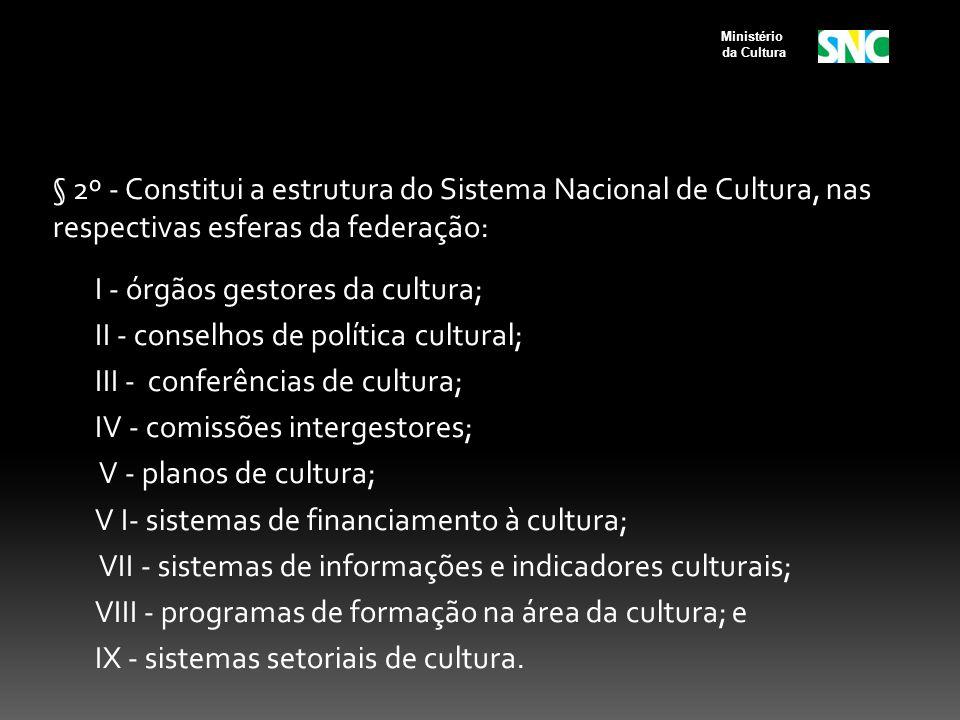 § 2º - Constitui a estrutura do Sistema Nacional de Cultura, nas respectivas esferas da federação: I - órgãos gestores da cultura; II - conselhos de política cultural; III - conferências de cultura; IV - comissões intergestores; V - planos de cultura; V I- sistemas de financiamento à cultura; VII - sistemas de informações e indicadores culturais; VIII - programas de formação na área da cultura; e IX - sistemas setoriais de cultura.