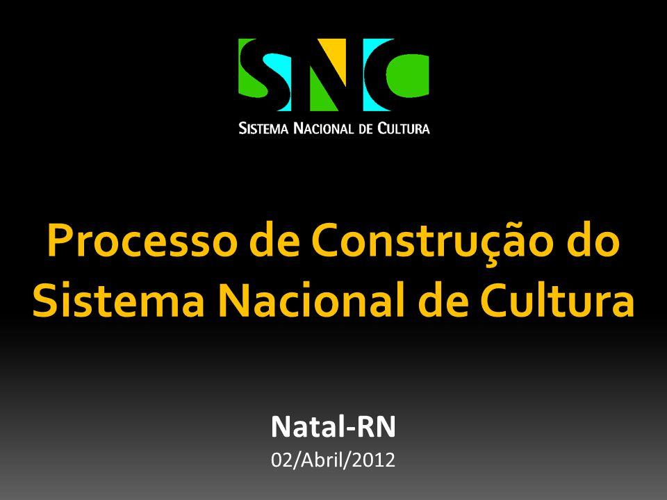 CAPÍTULO I Dos Direitos Culturais Art.5º.