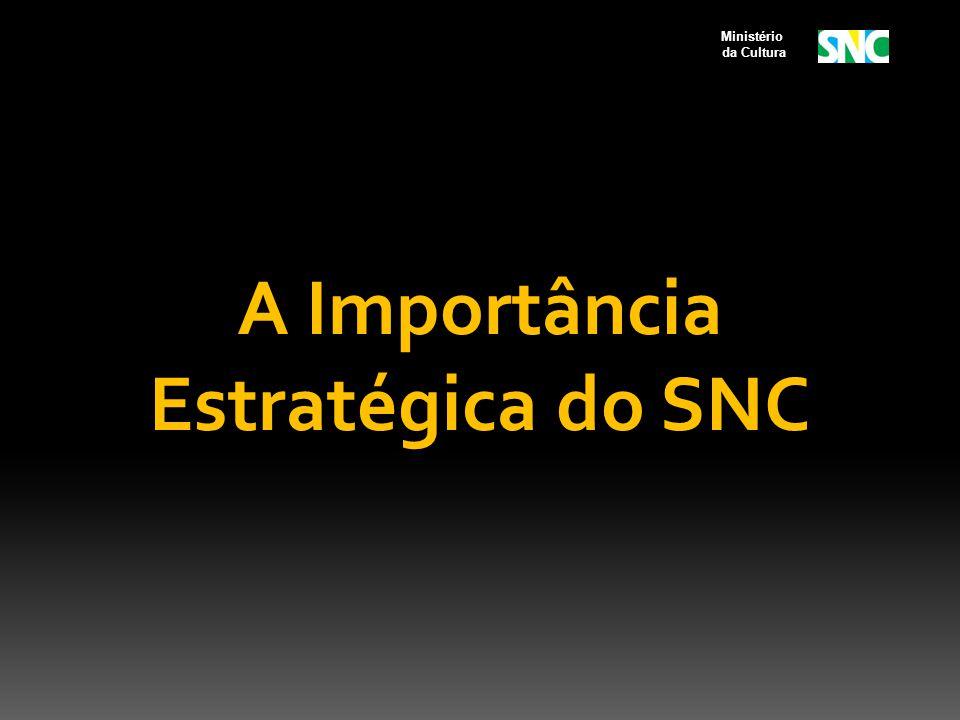 A Importância Estratégica do SNC Ministério da Cultura