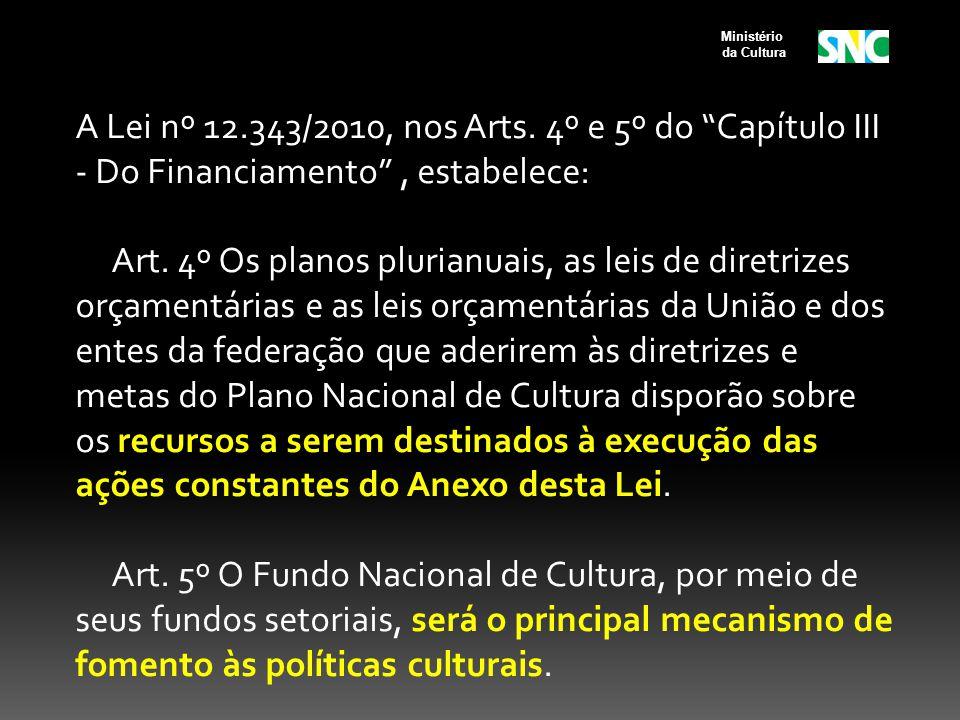 A Lei nº 12.343/2010, nos Arts. 4º e 5º do Capítulo III - Do Financiamento, estabelece: Art. 4º Os planos plurianuais, as leis de diretrizes orçamentá