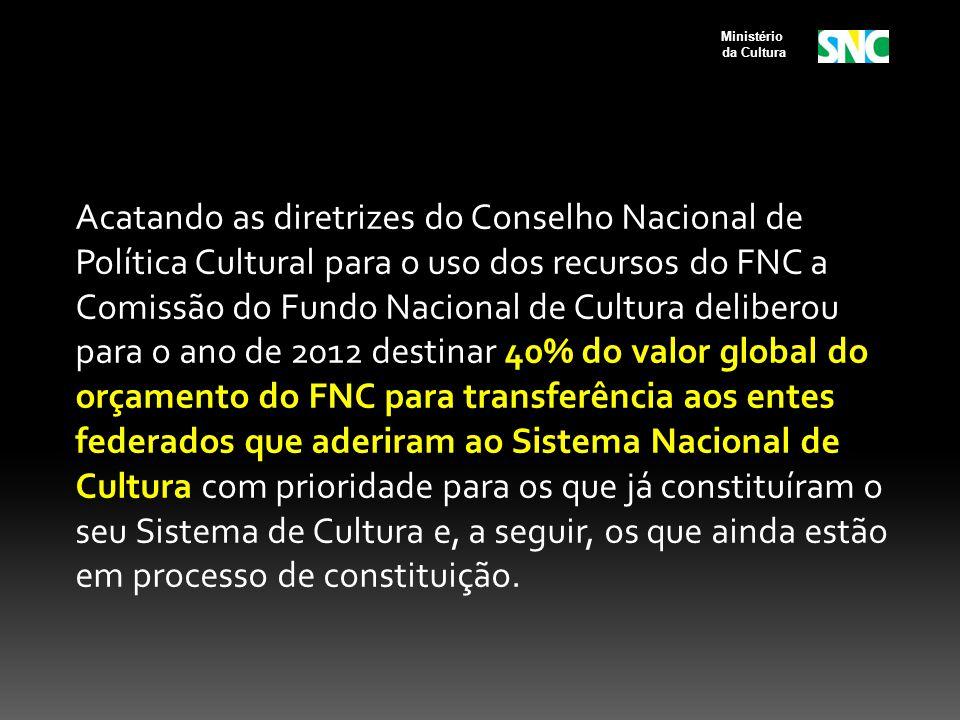 Acatando as diretrizes do Conselho Nacional de Política Cultural para o uso dos recursos do FNC a Comissão do Fundo Nacional de Cultura deliberou para