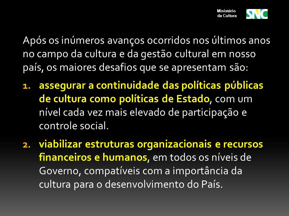 Fundamento da Política Nacional de Cultura Tridimensionalidade da Cultura Cidadã Econômica Simbólica Cultura Ministério da Cultura