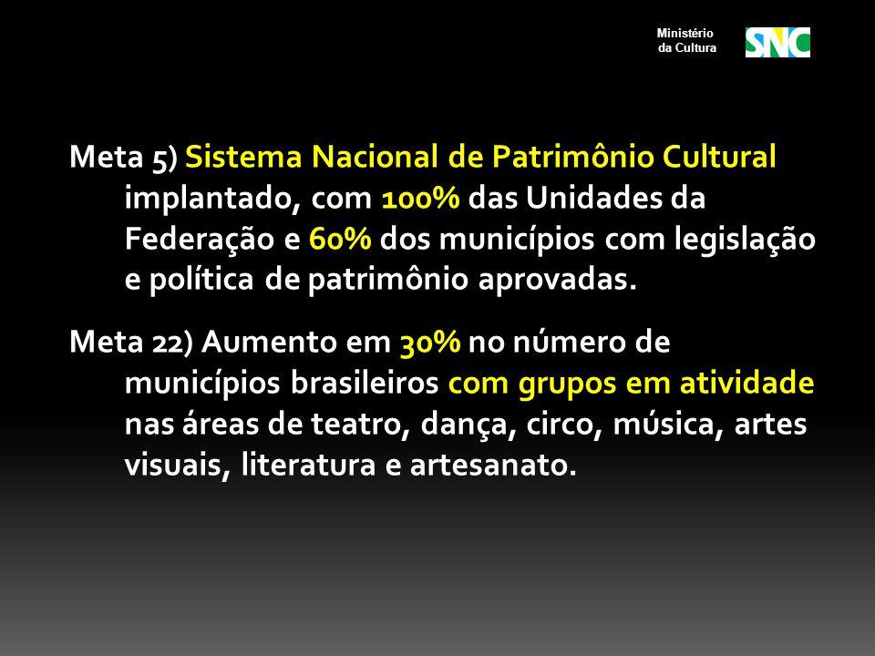 Meta 5) Sistema Nacional de Patrimônio Cultural implantado, com 100% das Unidades da Federação e 60% dos municípios com legislação e política de patrimônio aprovadas.