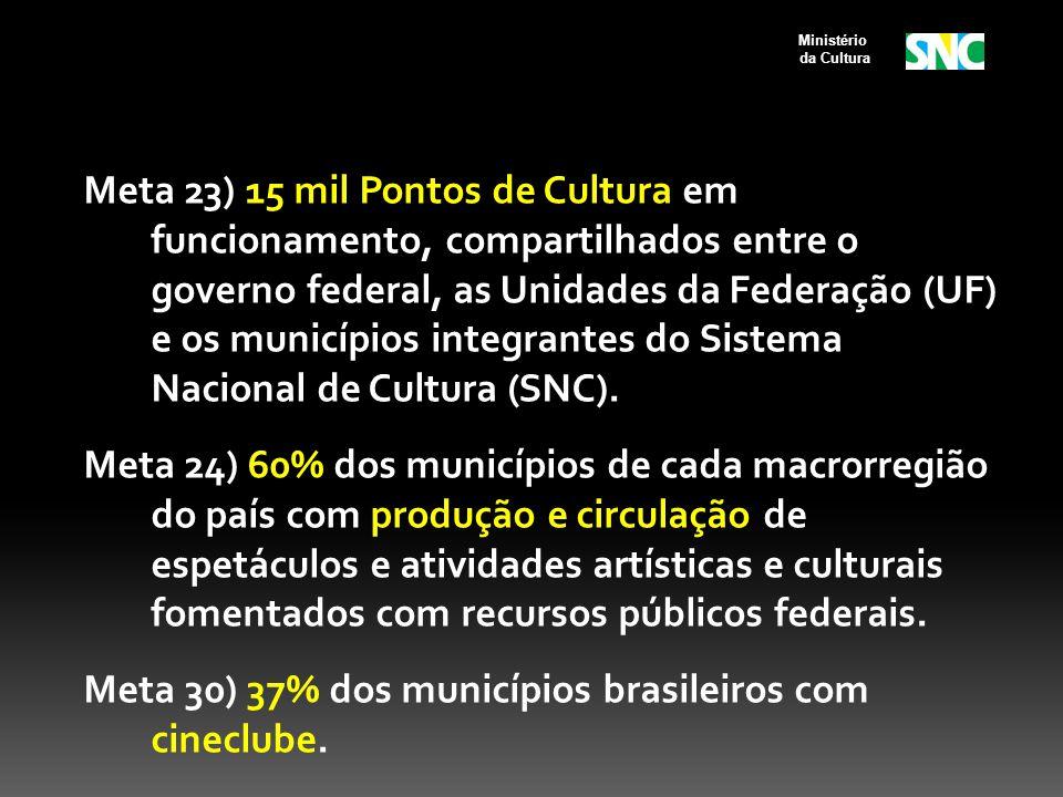 Meta 23) 15 mil Pontos de Cultura em funcionamento, compartilhados entre o governo federal, as Unidades da Federação (UF) e os municípios integrantes do Sistema Nacional de Cultura (SNC).