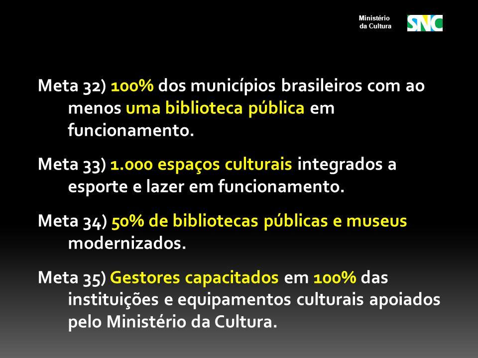 Meta 32) 100% dos municípios brasileiros com ao menos uma biblioteca pública em funcionamento. Meta 33) 1.000 espaços culturais integrados a esporte e