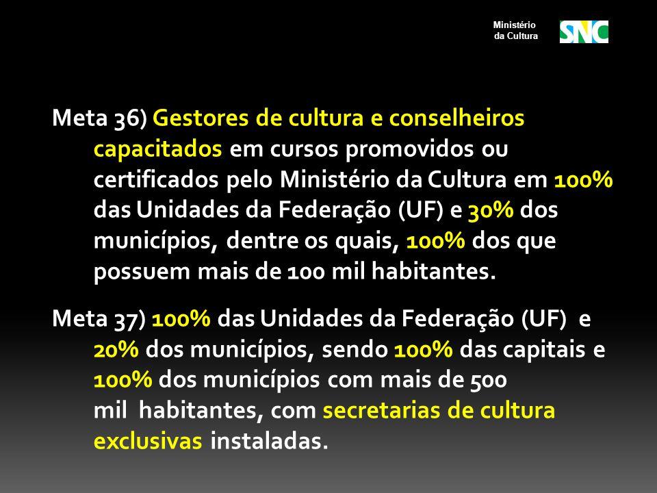 Meta 36) Gestores de cultura e conselheiros capacitados em cursos promovidos ou certificados pelo Ministério da Cultura em 100% das Unidades da Federa