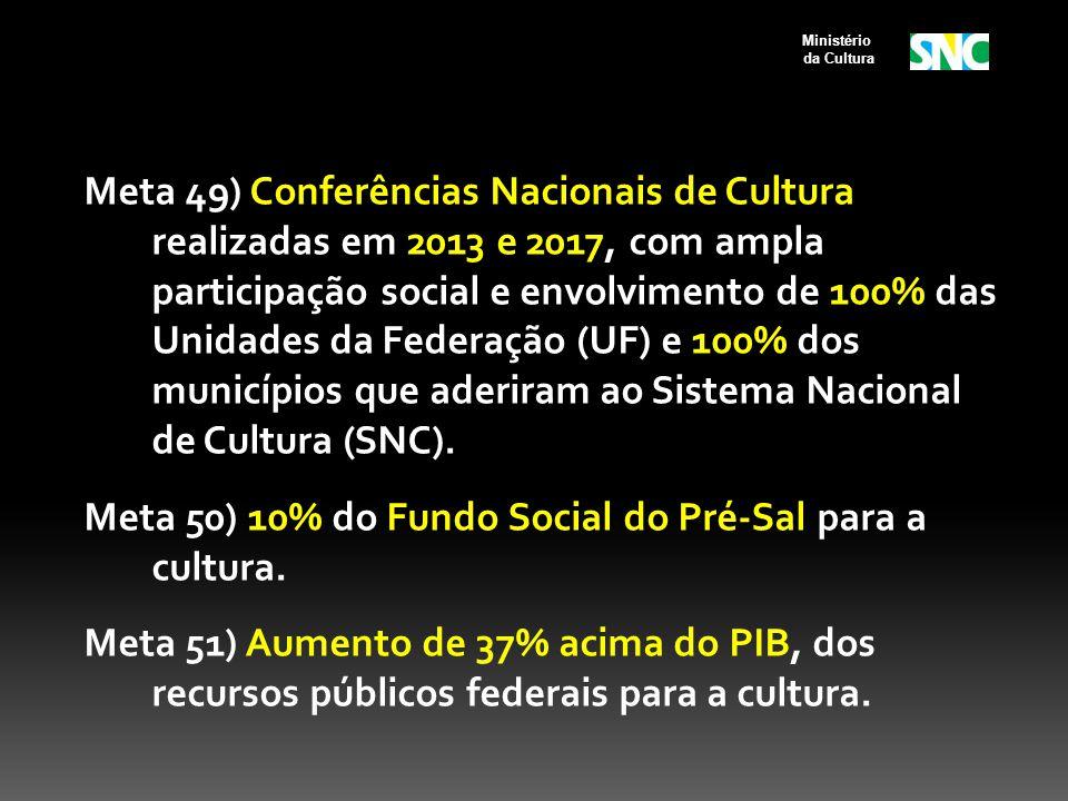 Meta 49) Conferências Nacionais de Cultura realizadas em 2013 e 2017, com ampla participação social e envolvimento de 100% das Unidades da Federação (