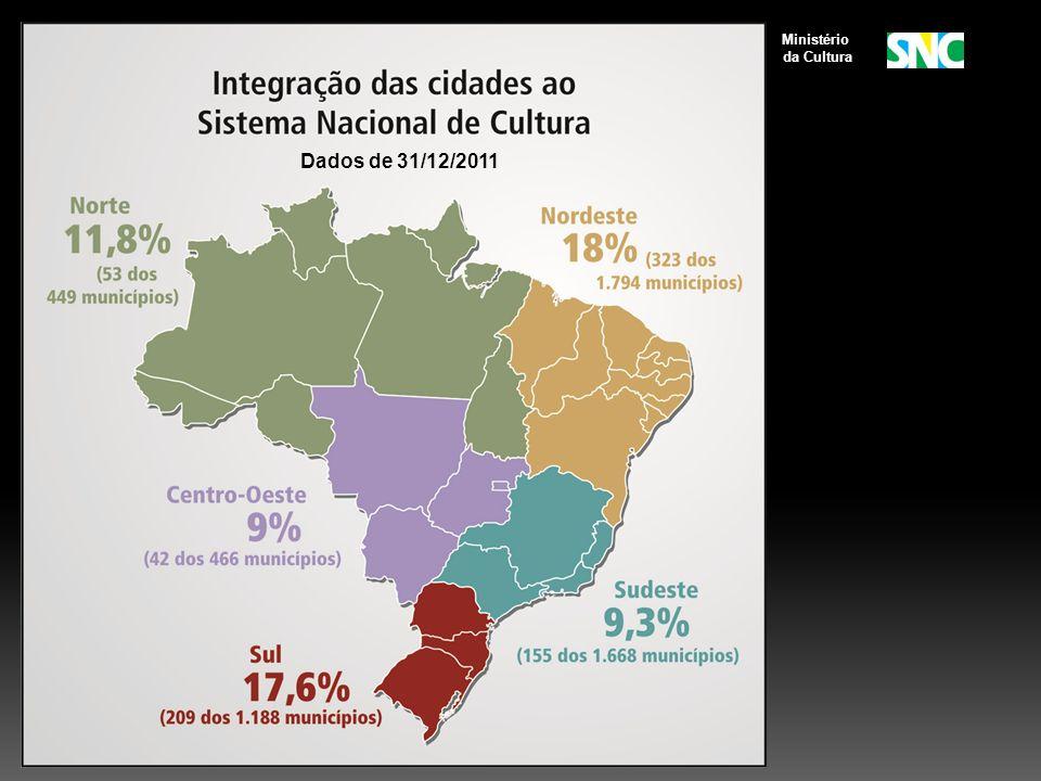 Ministério da Cultura Acordos SNC com Municípios - 20/01/2012 Acordos SNC com Municípios Dados de 31/12/2011