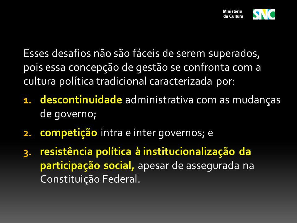 Marcos Legais do SNC Ministério da Cultura