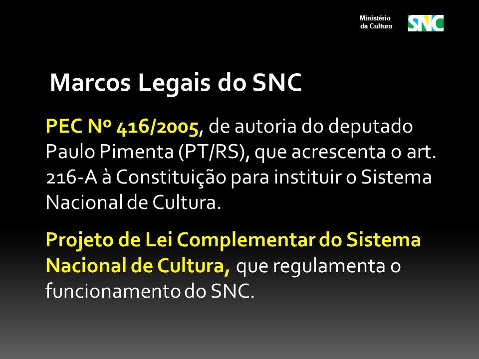 Marcos Legais do SNC PEC Nº 416/2005, de autoria do deputado Paulo Pimenta (PT/RS), que acrescenta o art. 216-A à Constituição para instituir o Sistem