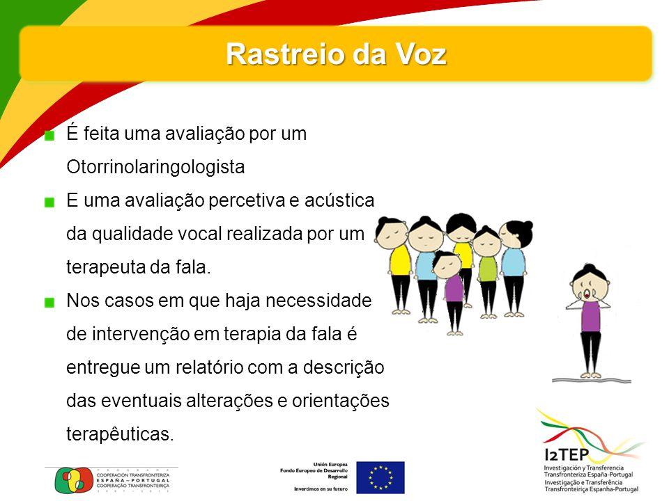 Rastreio da Voz É feita uma avaliação por um Otorrinolaringologista E uma avaliação percetiva e acústica da qualidade vocal realizada por um terapeuta