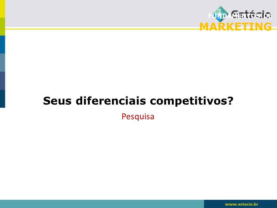 FUNDAMENTOS DE MARKETING Seus diferenciais competitivos? Pesquisa
