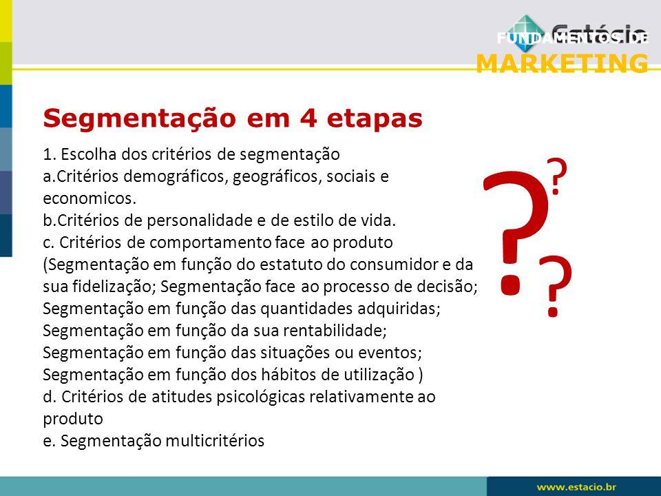 FUNDAMENTOS DE MARKETING Segmentação em 4 etapas ? ? ? 1. Escolha dos critérios de segmentação a.Critérios demográficos, geográficos, sociais e econom