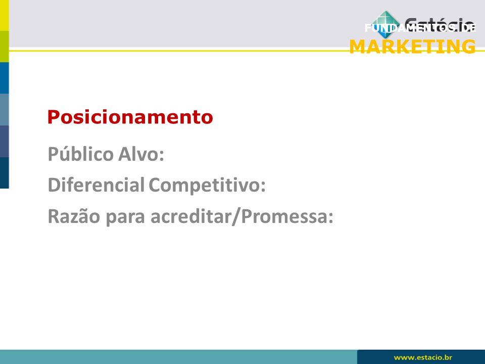 FUNDAMENTOS DE MARKETING Posicionamento Público Alvo: Diferencial Competitivo: Razão para acreditar/Promessa: