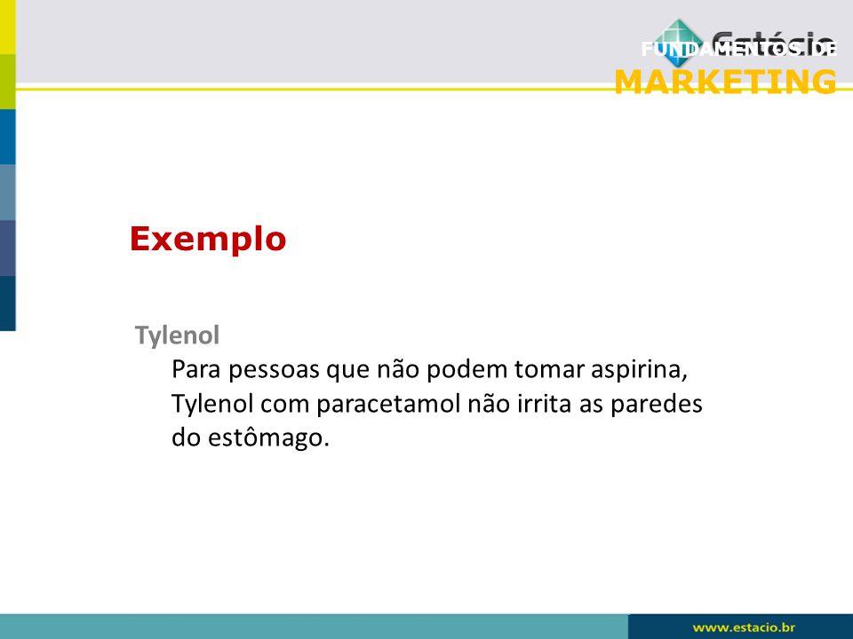 FUNDAMENTOS DE MARKETING Tylenol Para pessoas que não podem tomar aspirina, Tylenol com paracetamol não irrita as paredes do estômago. Exemplo