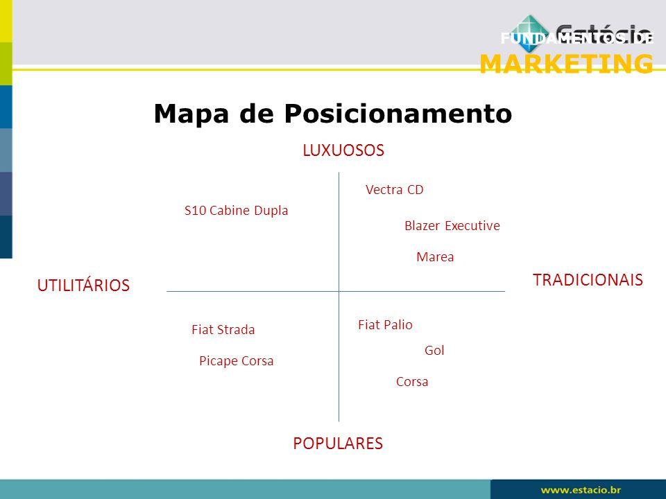 FUNDAMENTOS DE MARKETING Mapa de Posicionamento POPULARES LUXUOSOS UTILITÁRIOS TRADICIONAIS S10 Cabine Dupla Vectra CD Blazer Executive Marea Fiat Pal
