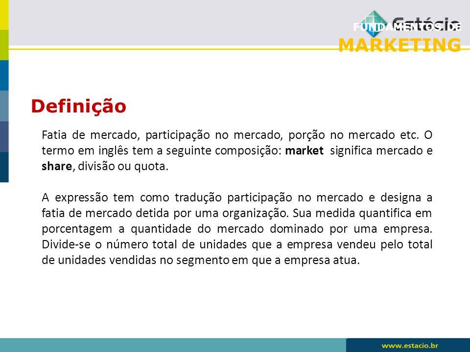 FUNDAMENTOS DE MARKETING Definição Fatia de mercado, participação no mercado, porção no mercado etc. O termo em inglês tem a seguinte composição: mark