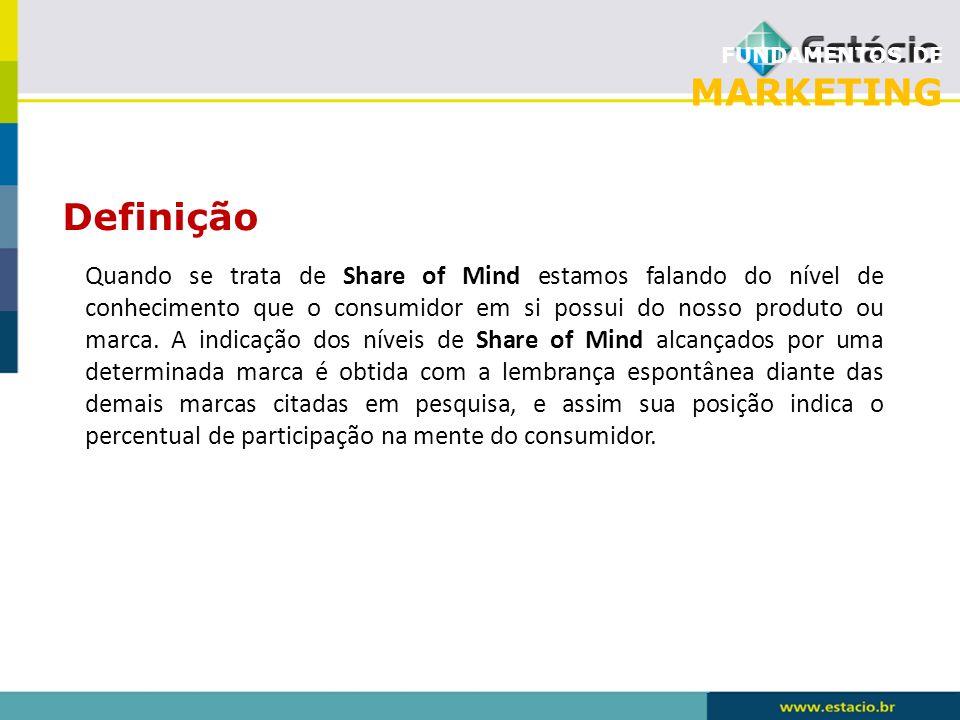 FUNDAMENTOS DE MARKETING Definição Quando se trata de Share of Mind estamos falando do nível de conhecimento que o consumidor em si possui do nosso pr