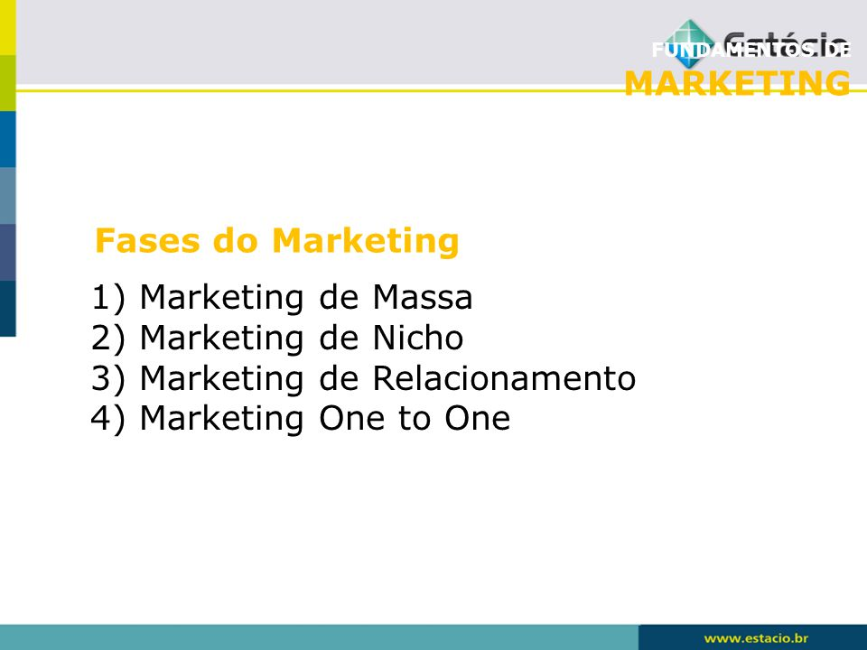 FUNDAMENTOS DE MARKETING 1)Marketing de Massa 2)Marketing de Nicho 3)Marketing de Relacionamento 4)Marketing One to One Fases do Marketing