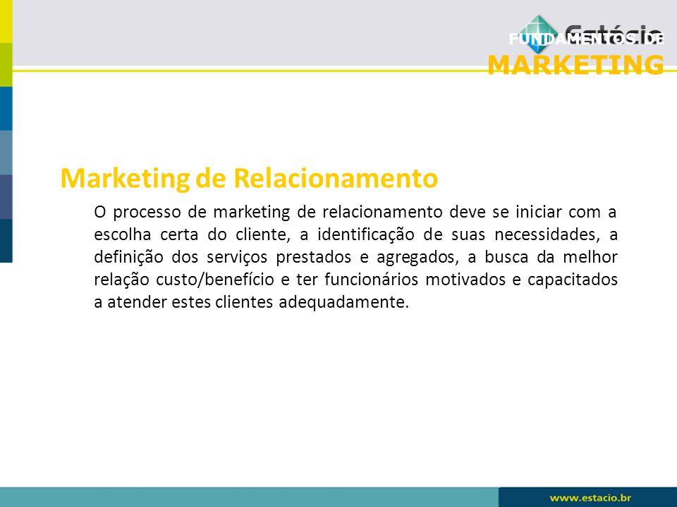 FUNDAMENTOS DE MARKETING Marketing de Relacionamento O processo de marketing de relacionamento deve se iniciar com a escolha certa do cliente, a ident