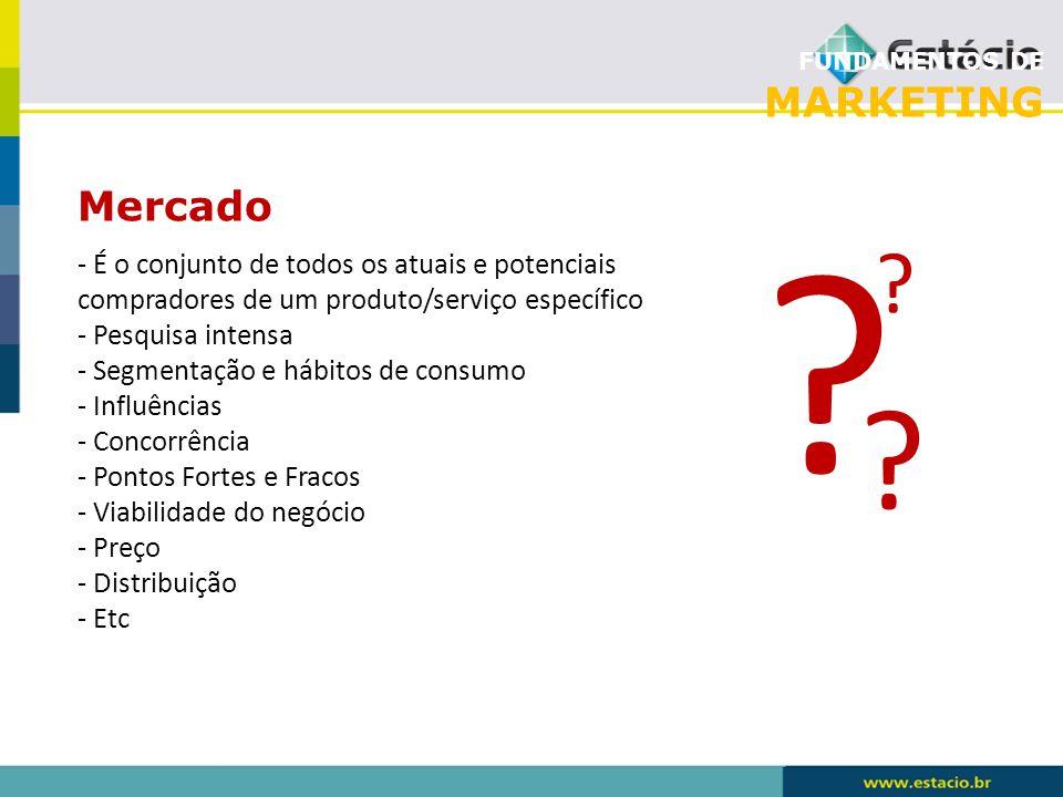 FUNDAMENTOS DE MARKETING 1)Marketing de Massa 2)Marketing de Nicho 3)Marketing de Relacionamento 4)Marketing One to One Fases do Marketing