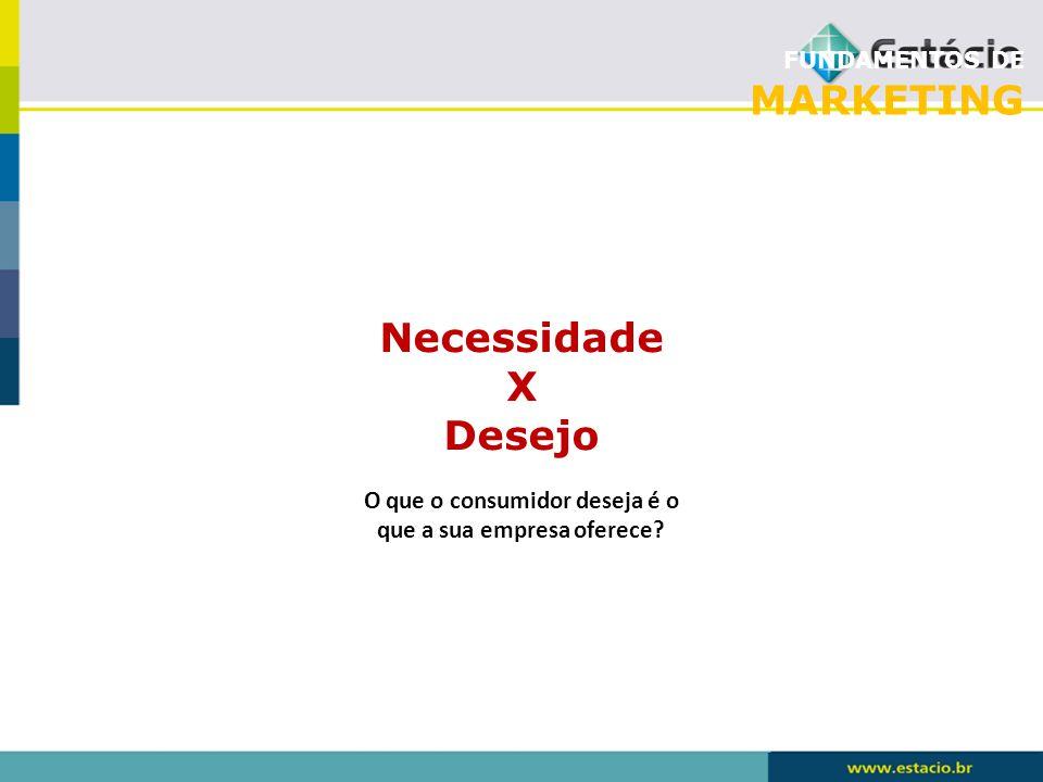 FUNDAMENTOS DE MARKETING Elemento principal: CONSUMIDOR!