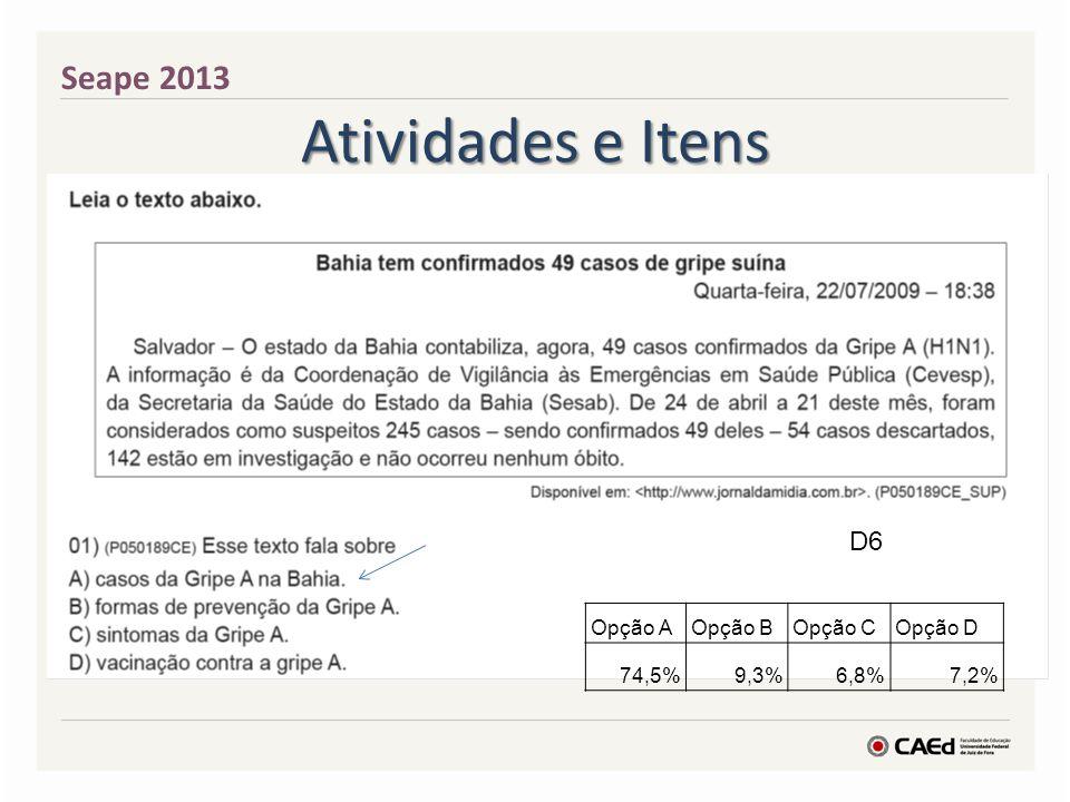 Atividades e Itens Seape 2013 D6 Opção AOpção BOpção COpção D 74,5%9,3%6,8%7,2%