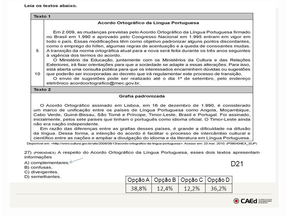 D21 Opção AOpção BOpção COpção D 38,8%12,4%12,2%36,2%