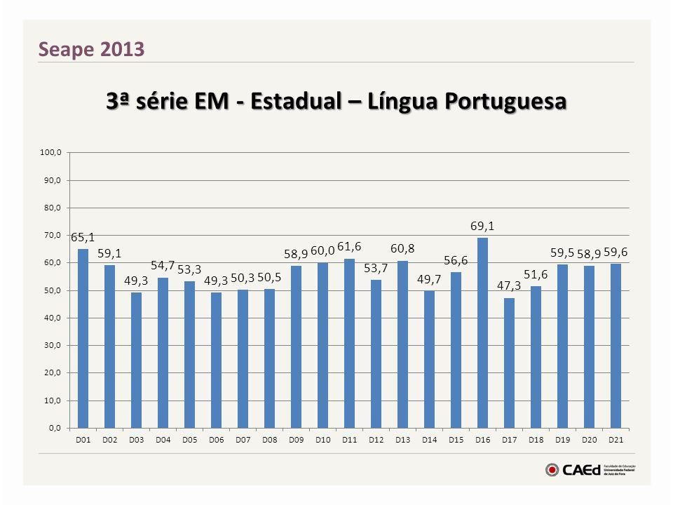 3ª série EM - Estadual – Língua Portuguesa Seape 2013