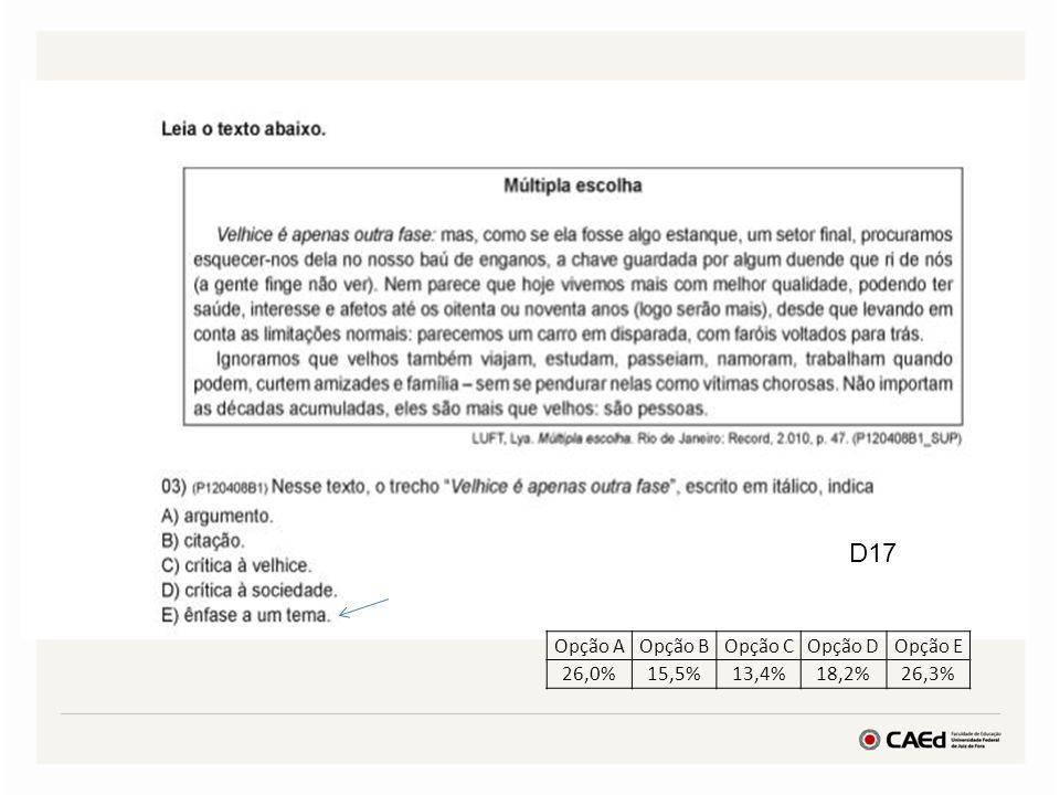 D17 Opção AOpção BOpção COpção DOpção E 26,0%15,5%13,4%18,2%26,3%
