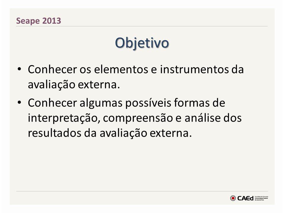 Cortes dos Padrões de Desempenho de Língua Portuguesa 9º ano do Ensino Fundamental – ABAIXO DO BÁSICO - Até 200 – BÁSICO - 200 a 250 – ADEQUADO - 250 a 300 – AVANÇADO - Acima de 300 Seape 2013 Marcar os pontos de corte na escala