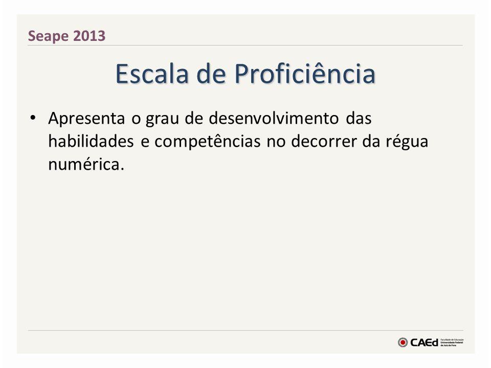 Escala de Proficiência Apresenta o grau de desenvolvimento das habilidades e competências no decorrer da régua numérica. Seape 2013