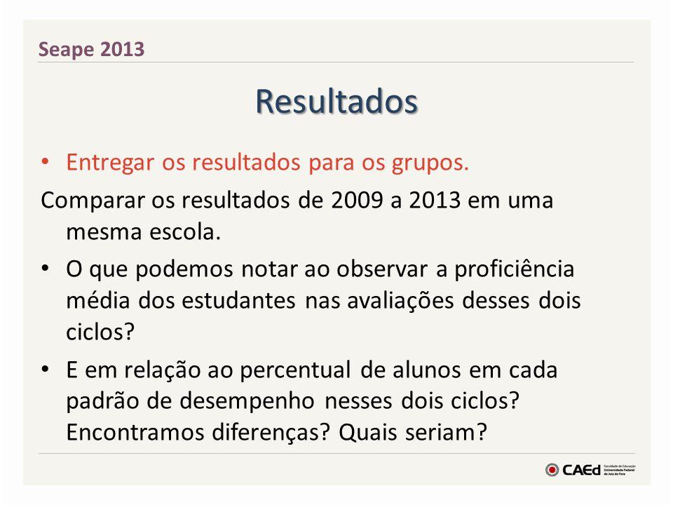 Resultados Entregar os resultados para os grupos. Comparar os resultados de 2009 a 2013 em uma mesma escola. O que podemos notar ao observar a profici